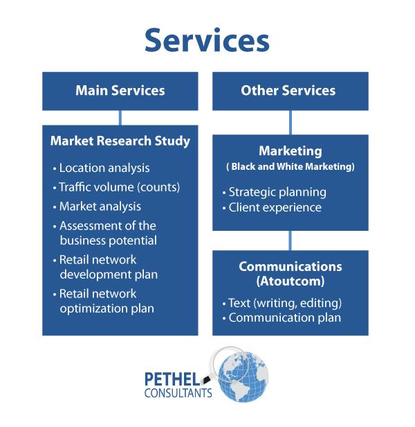 Services-EN